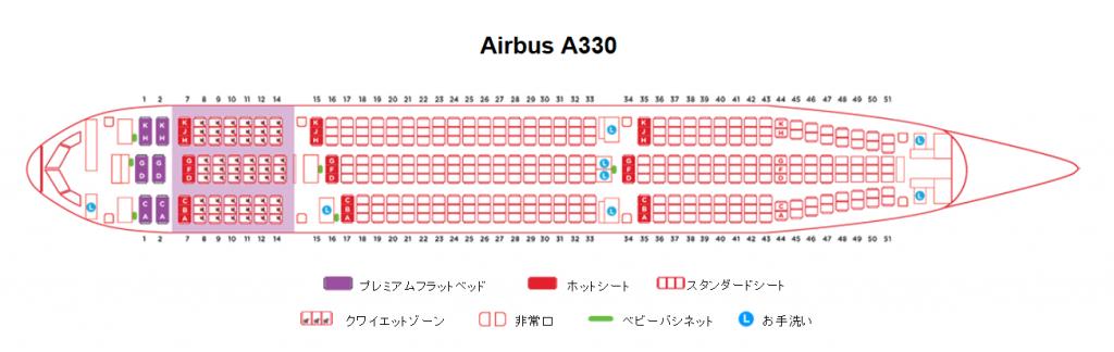 座席の配列